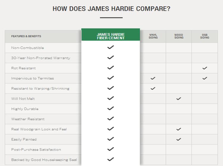 james-hardie-siding-comparison-denver-colorado
